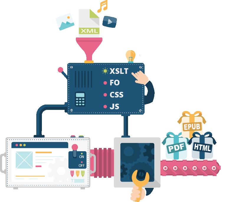 Fulls d'estil XSL per a generar diferents formats de sortida a partir d'un únic arxiu font de continguts