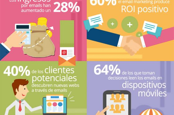 Email marketing: el canal de ventas más fiable