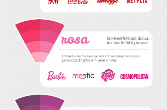 La personalidad del color en marketing y branding