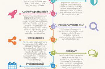 10 plugins WordPress que tu web debería tener